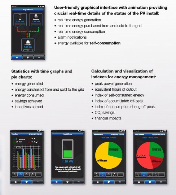 Energiemanagementsystemen geschikt voor 1-fase en 3-fase aansluitingen